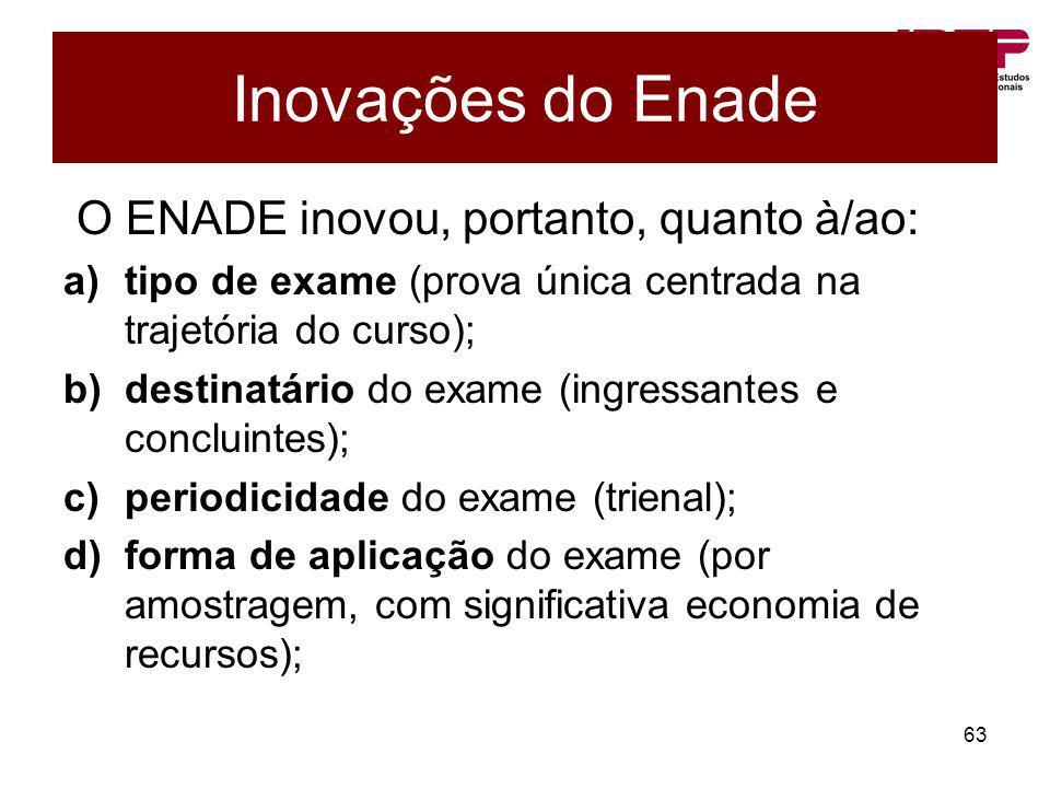 Inovações do Enade O ENADE inovou, portanto, quanto à/ao: