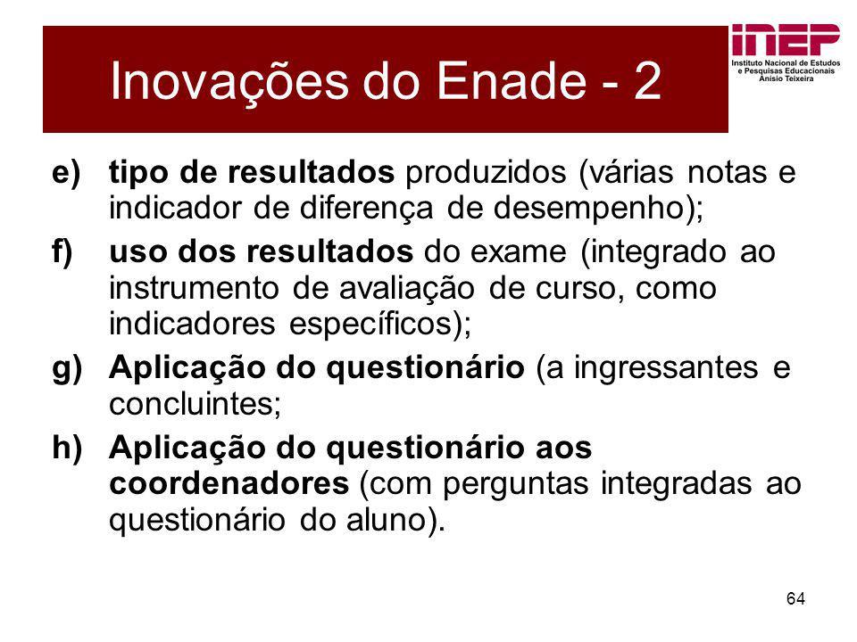 Inovações do Enade - 2 tipo de resultados produzidos (várias notas e indicador de diferença de desempenho);