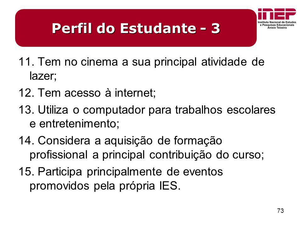 Perfil do Estudante - 3 11. Tem no cinema a sua principal atividade de lazer; 12. Tem acesso à internet;