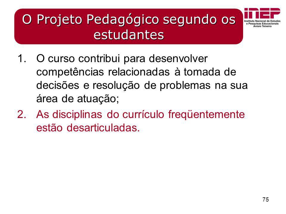 O Projeto Pedagógico segundo os estudantes