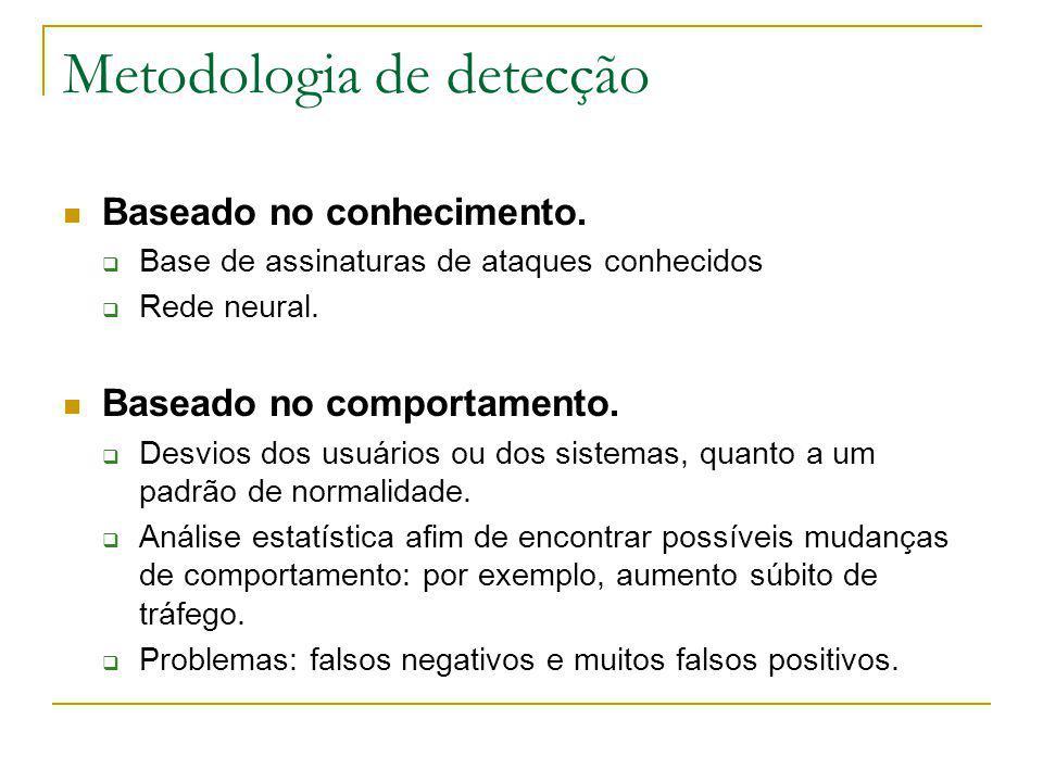 Metodologia de detecção