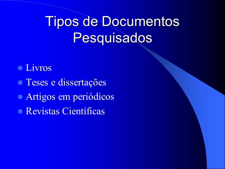 Tipos de Documentos Pesquisados
