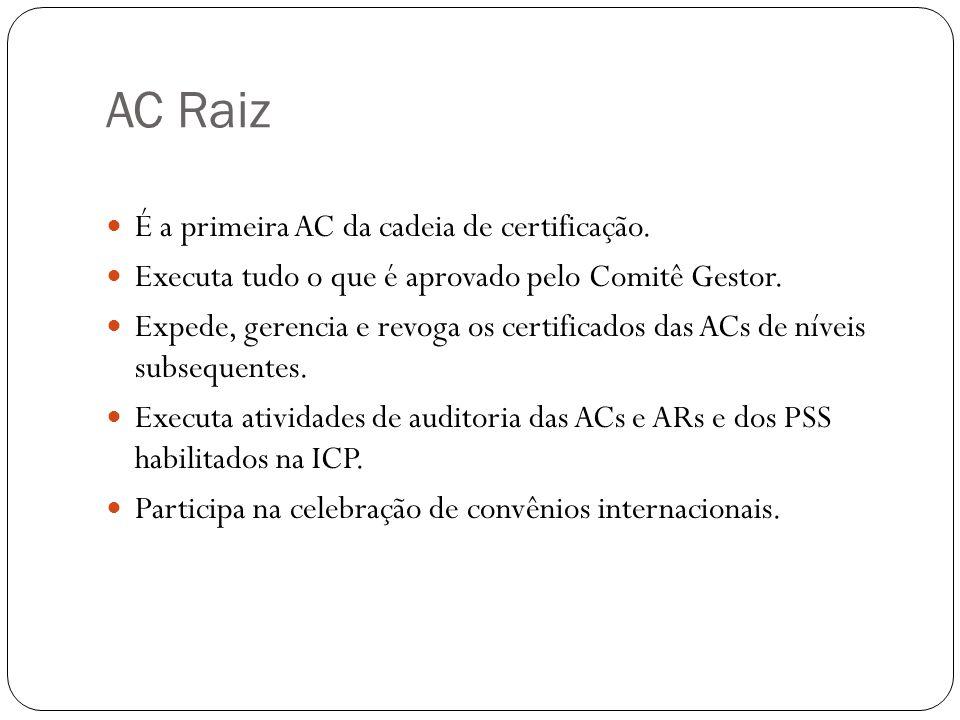 AC Raiz É a primeira AC da cadeia de certificação.