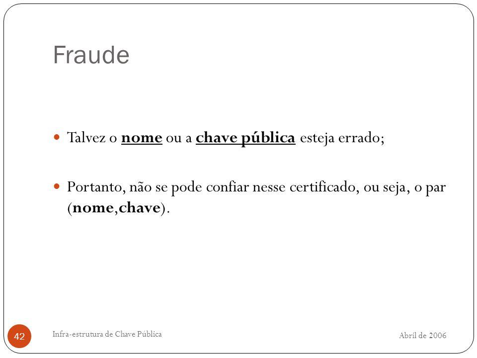 Fraude Talvez o nome ou a chave pública esteja errado;