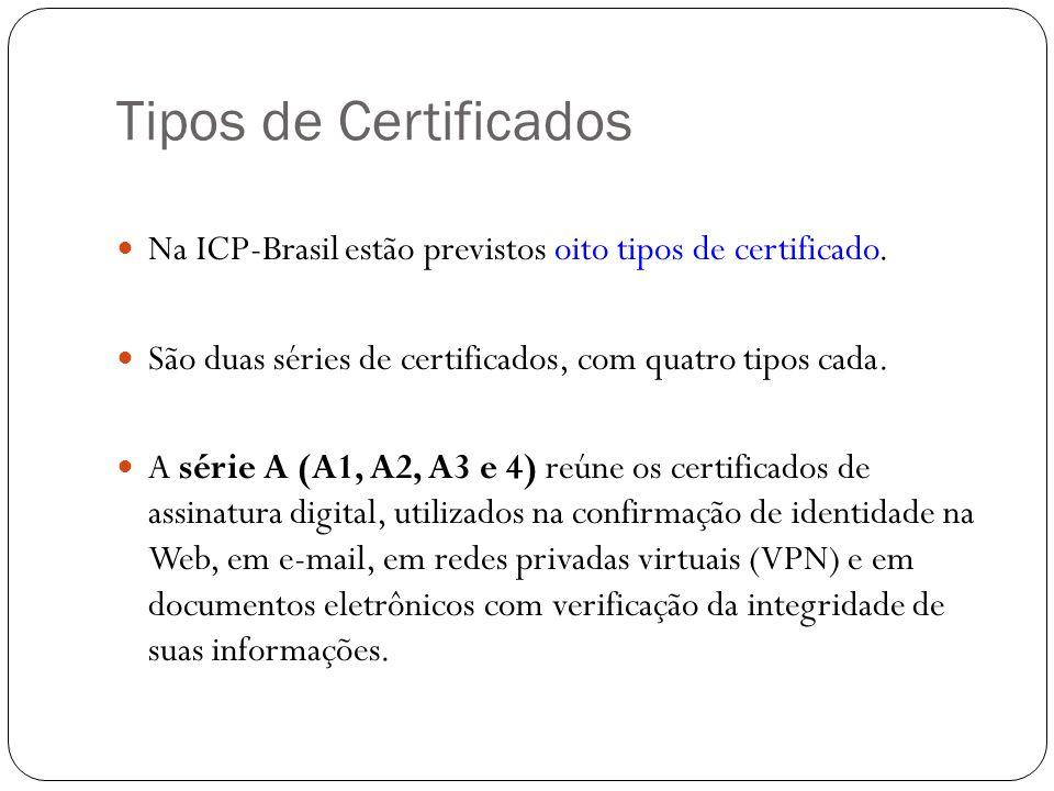 Tipos de Certificados Na ICP-Brasil estão previstos oito tipos de certificado. São duas séries de certificados, com quatro tipos cada.