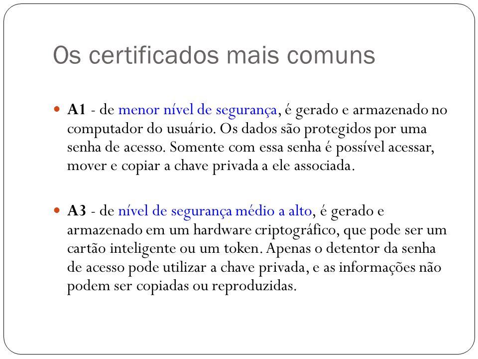 Os certificados mais comuns