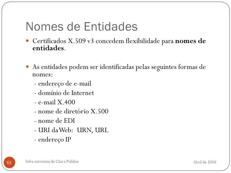 Nomes de Entidades Certificados X.509 v3 concedem flexibilidade para nomes de entidades.