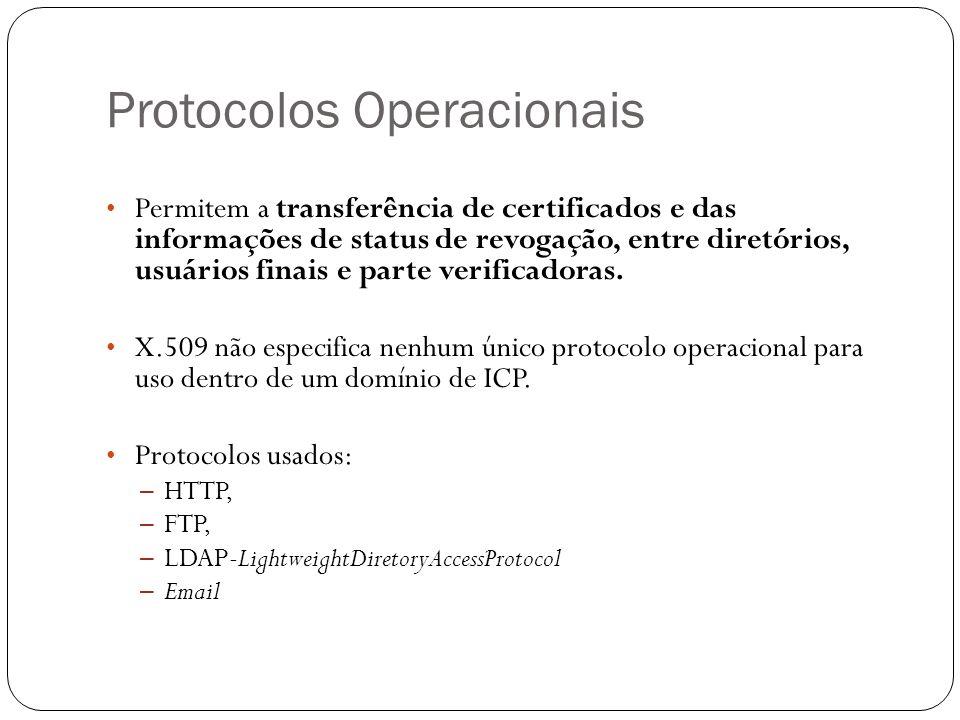Protocolos Operacionais