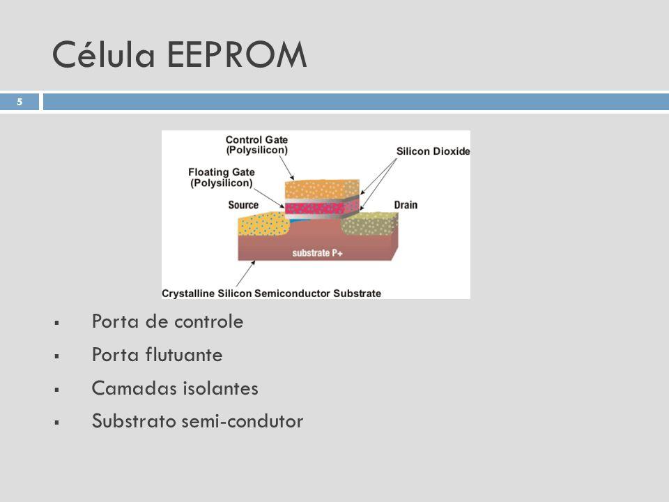Célula EEPROM Porta de controle Porta flutuante Camadas isolantes