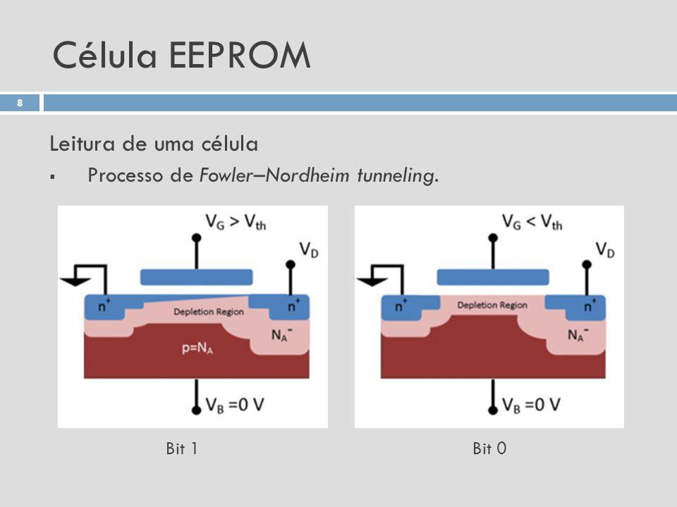 Célula EEPROM Leitura de uma célula