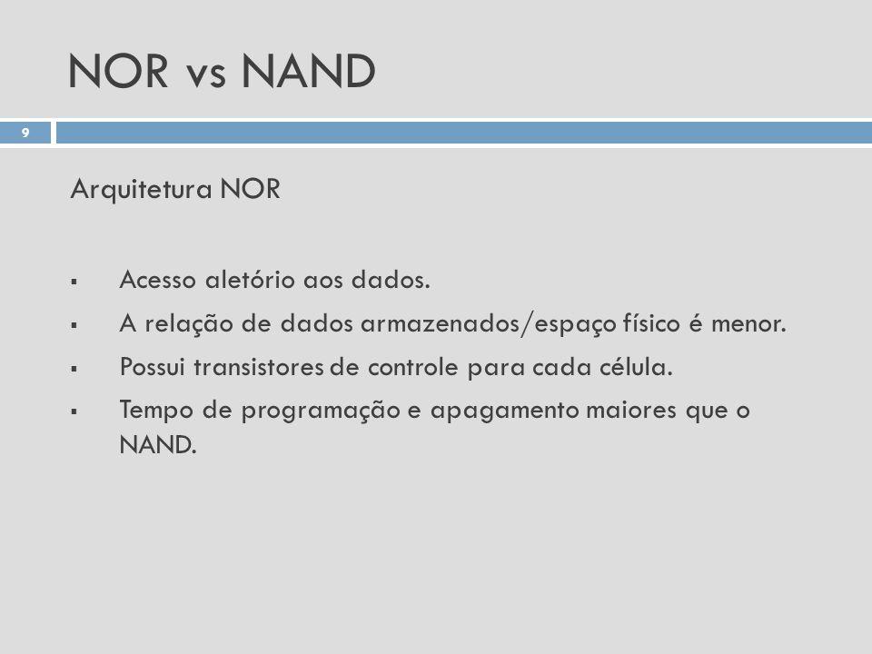 NOR vs NAND Arquitetura NOR Acesso aletório aos dados.