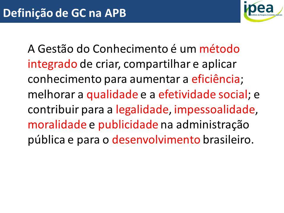 Definição de GC na APB