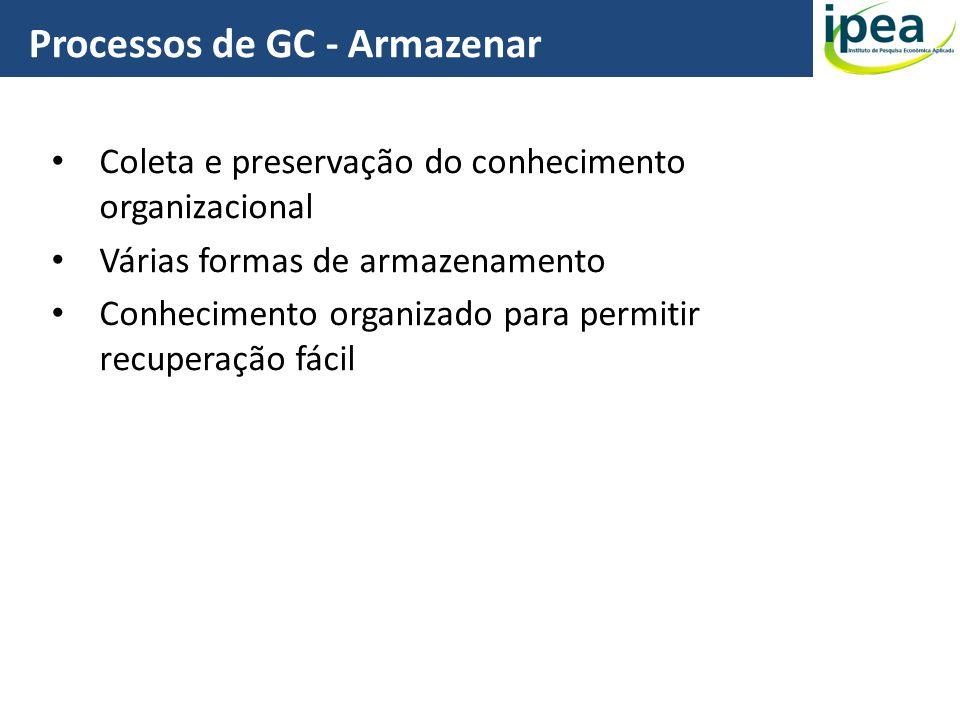 Processos de GC - Armazenar