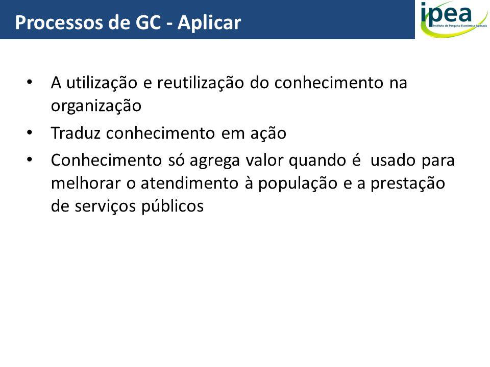 Processos de GC - Aplicar