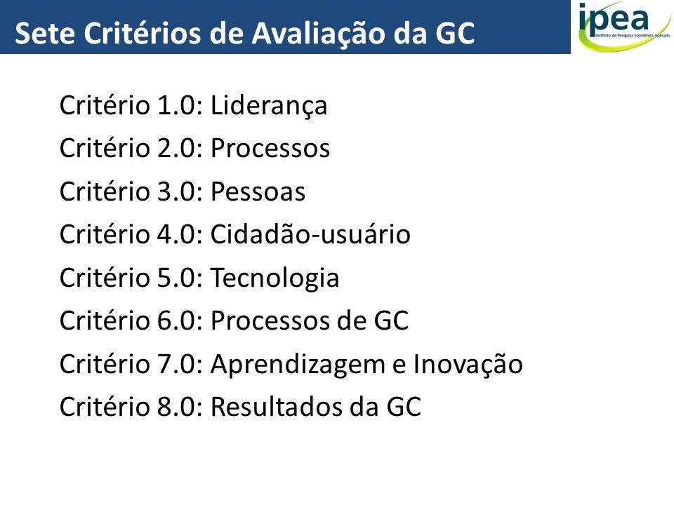 Sete Critérios de Avaliação da GC