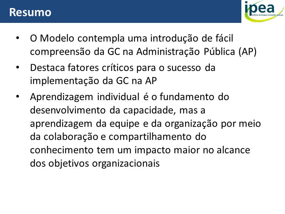 Resumo O Modelo contempla uma introdução de fácil compreensão da GC na Administração Pública (AP)