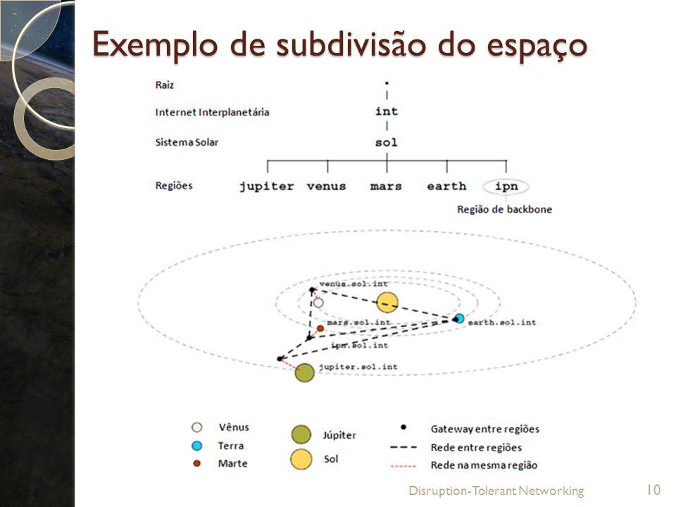 Exemplo de subdivisão do espaço