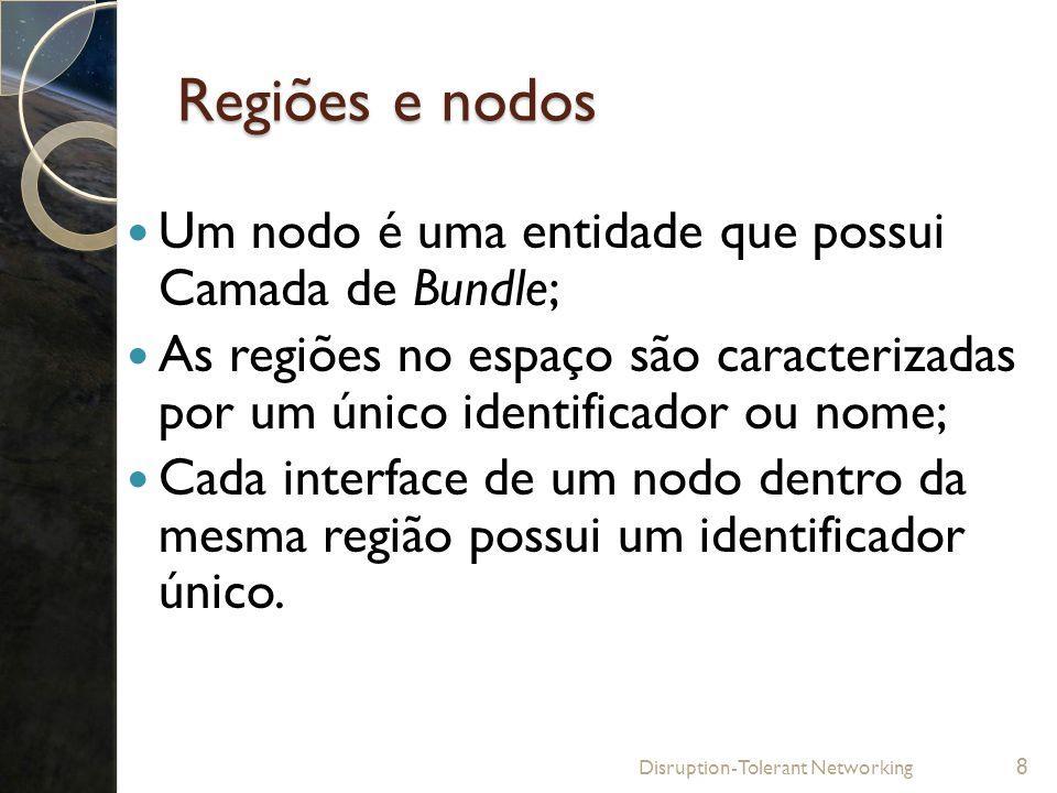 Regiões e nodos Um nodo é uma entidade que possui Camada de Bundle;
