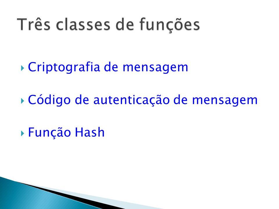Três classes de funções