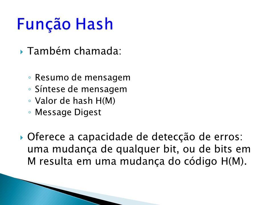 Função Hash Também chamada: