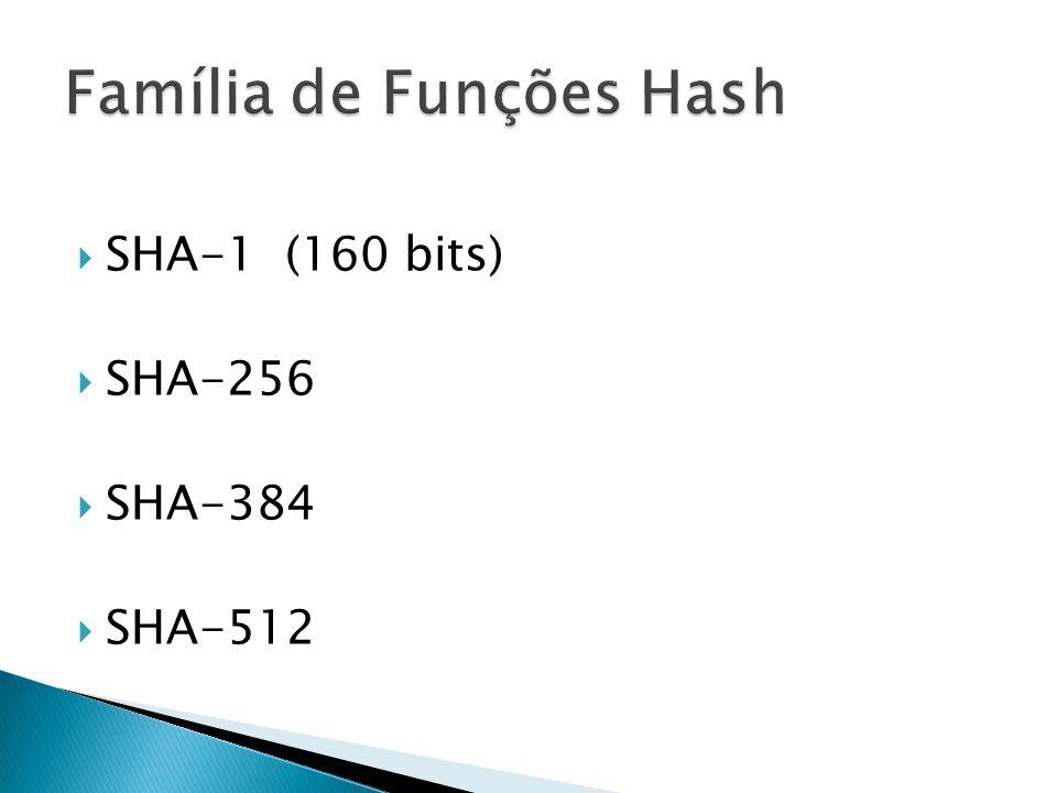 Família de Funções Hash