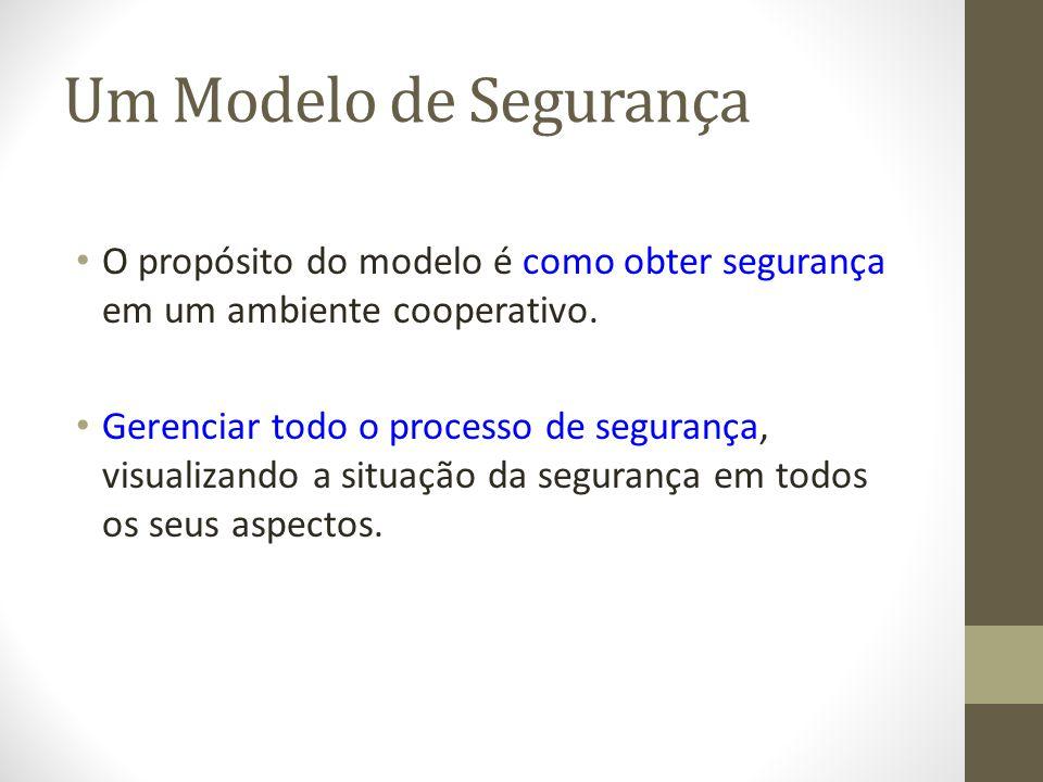 Um Modelo de Segurança O propósito do modelo é como obter segurança em um ambiente cooperativo.