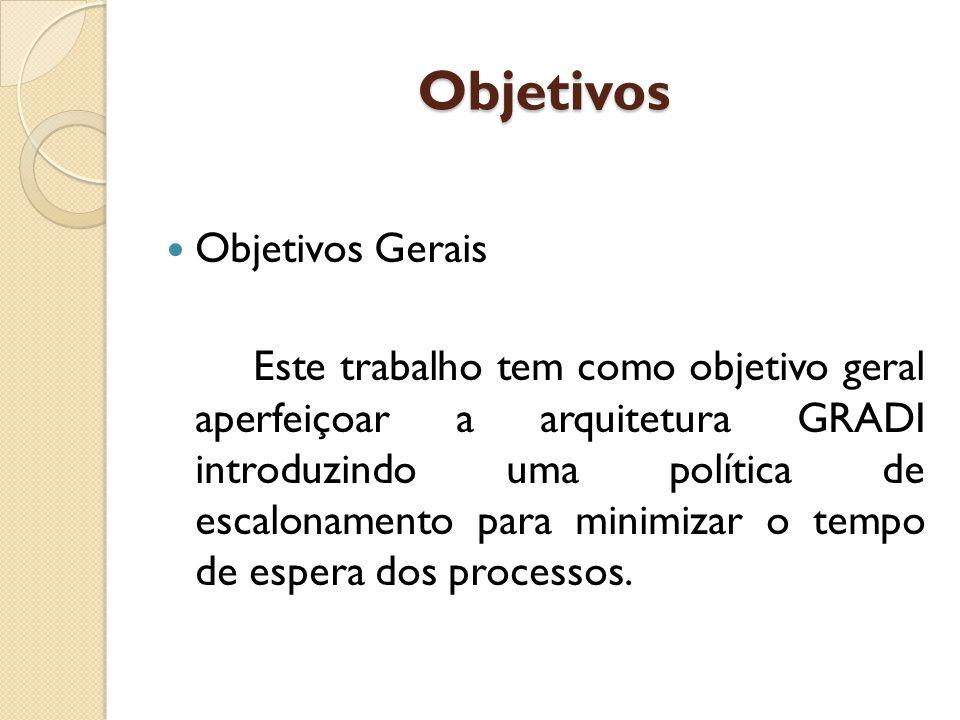 Objetivos Objetivos Gerais