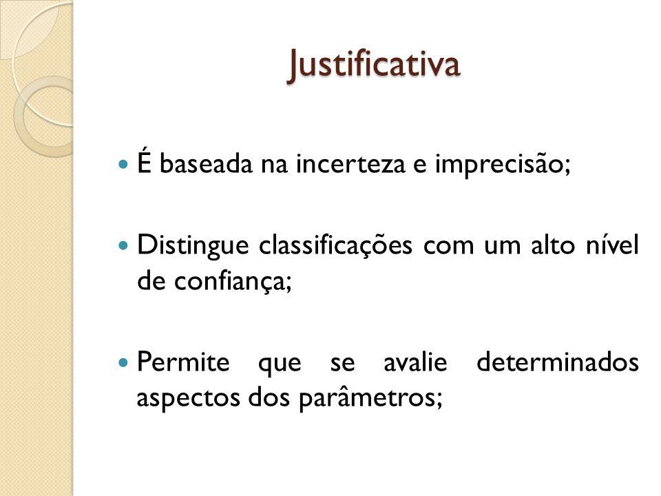 Justificativa É baseada na incerteza e imprecisão;