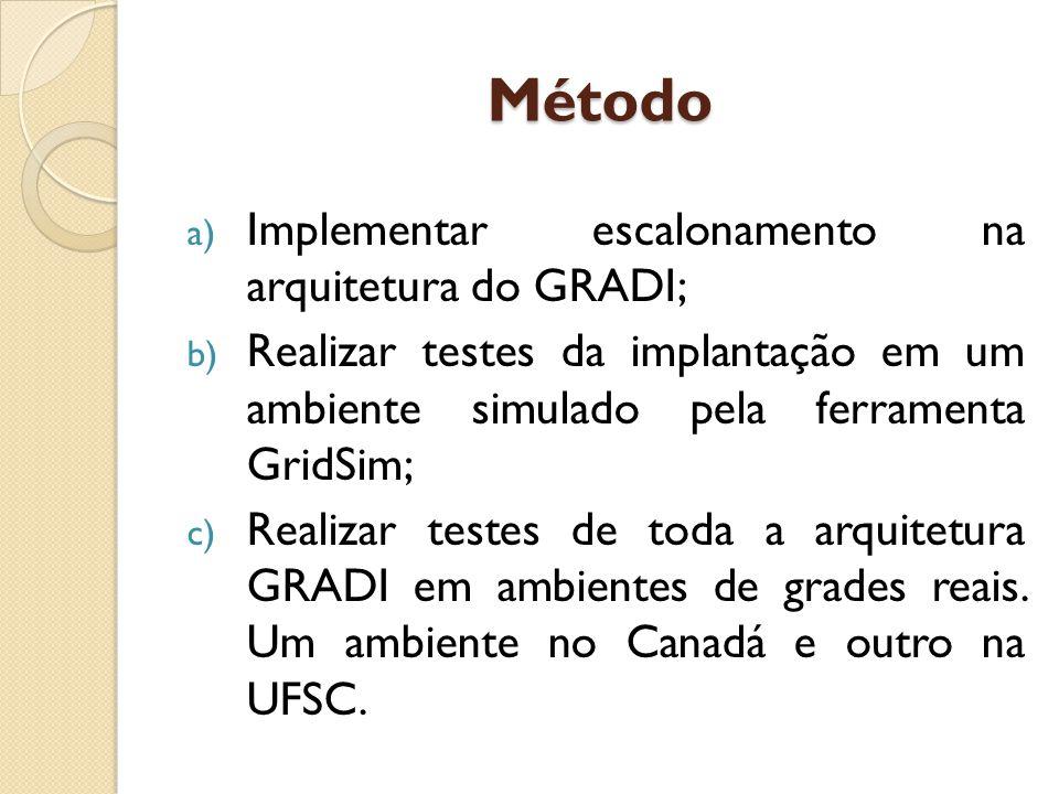 Método Implementar escalonamento na arquitetura do GRADI;