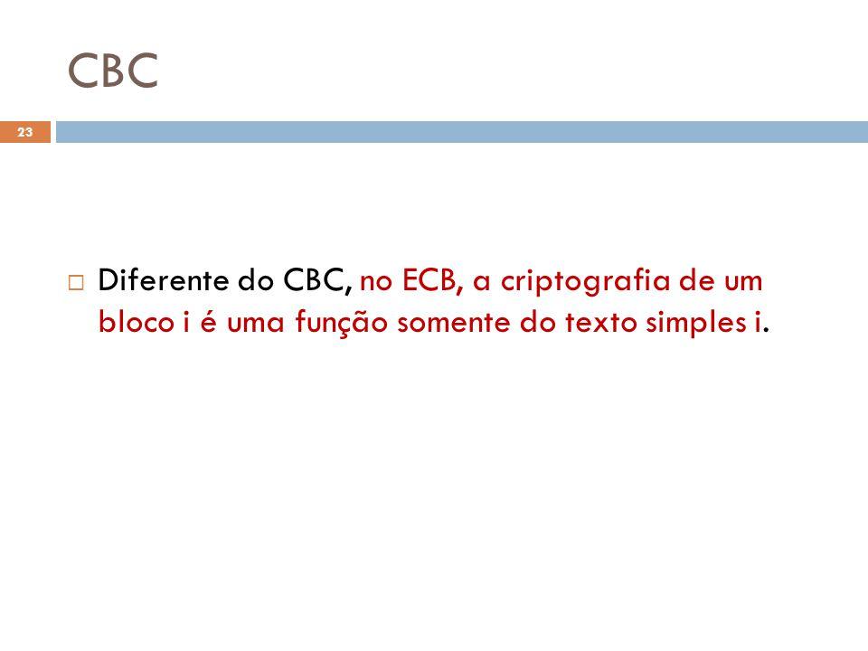 CBC Diferente do CBC, no ECB, a criptografia de um bloco i é uma função somente do texto simples i.