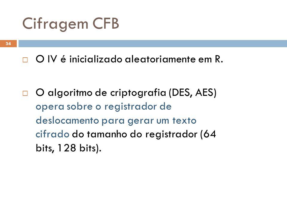 Cifragem CFB O IV é inicializado aleatoriamente em R.