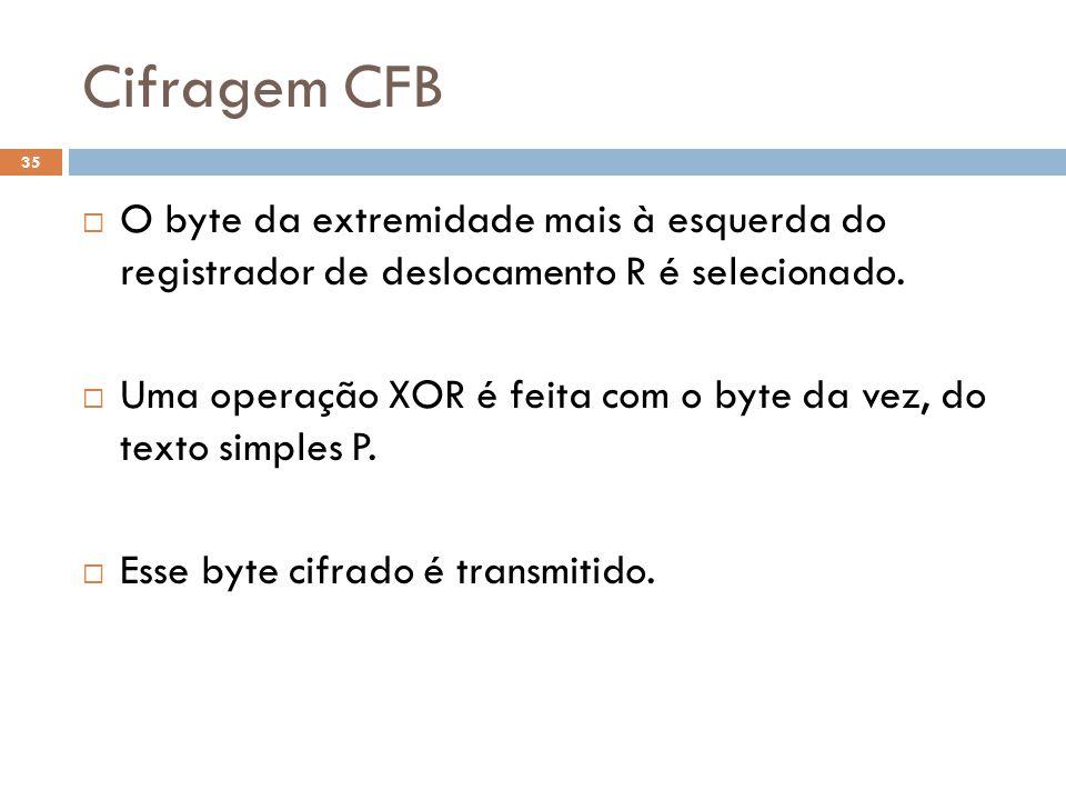 Cifragem CFB O byte da extremidade mais à esquerda do registrador de deslocamento R é selecionado.