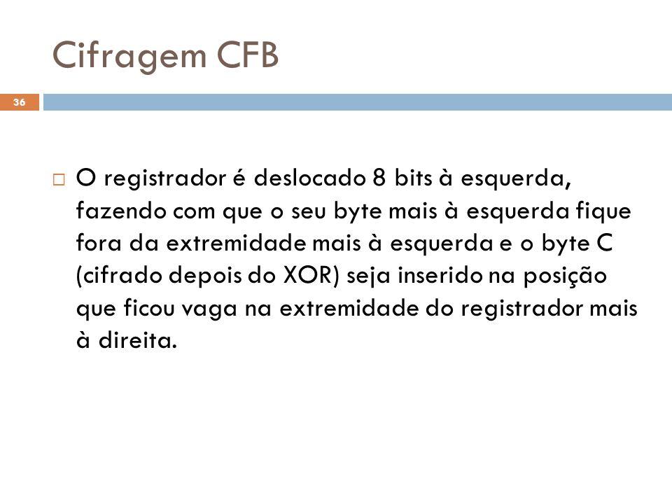 Cifragem CFB