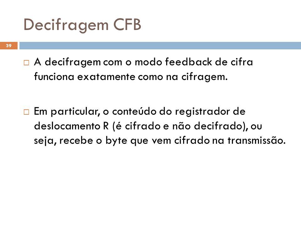 Decifragem CFB A decifragem com o modo feedback de cifra funciona exatamente como na cifragem.