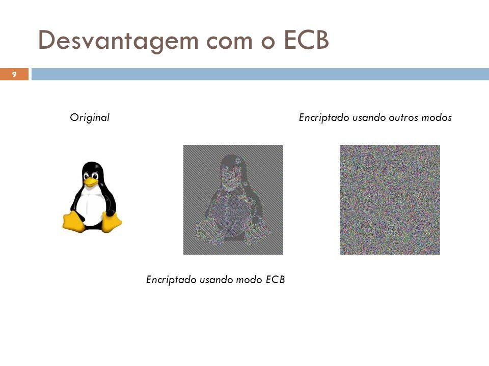 Desvantagem com o ECB Original Encriptado usando outros modos