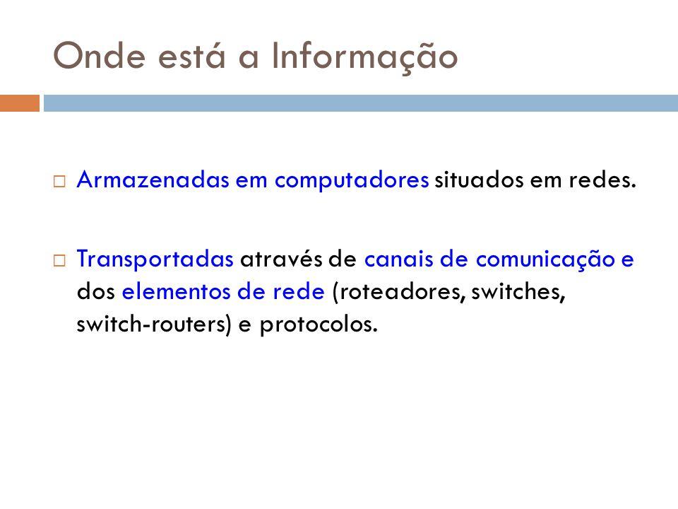 Onde está a Informação Armazenadas em computadores situados em redes.