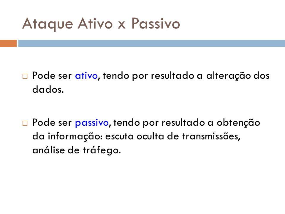 Ataque Ativo x Passivo Pode ser ativo, tendo por resultado a alteração dos dados.