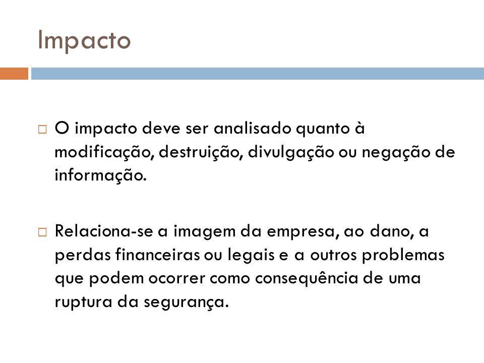 Impacto O impacto deve ser analisado quanto à modificação, destruição, divulgação ou negação de informação.