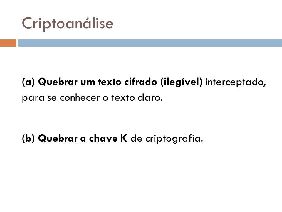 Criptoanálise (a) Quebrar um texto cifrado (ilegível) interceptado, para se conhecer o texto claro.