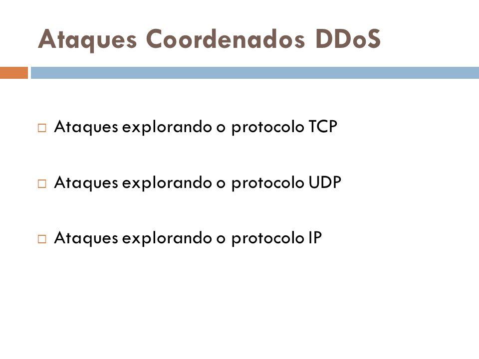 Ataques Coordenados DDoS