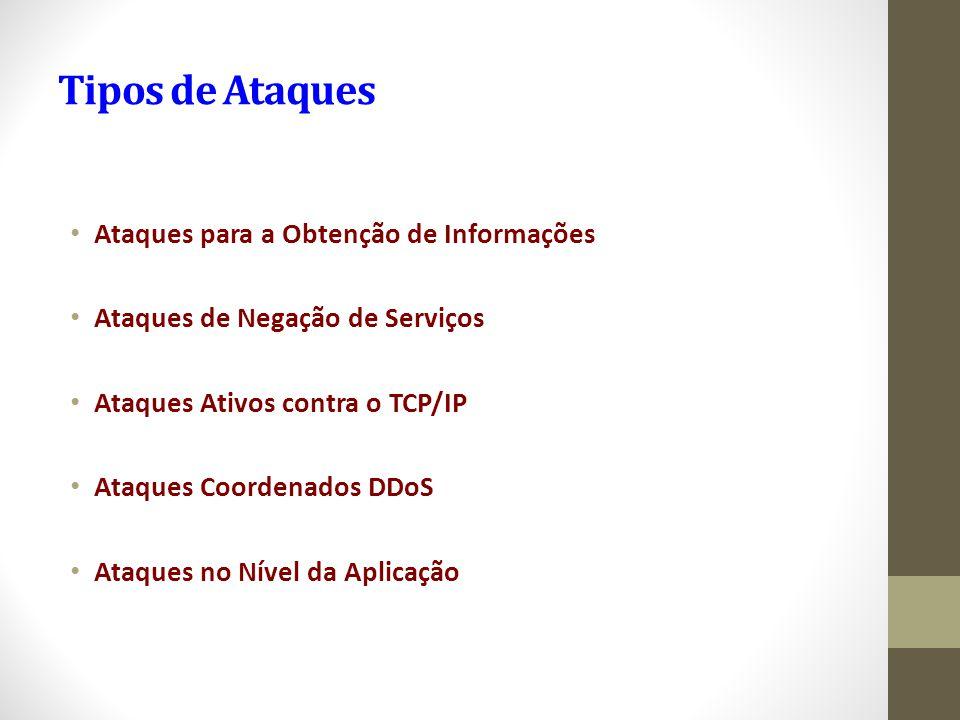 Tipos de Ataques Ataques para a Obtenção de Informações