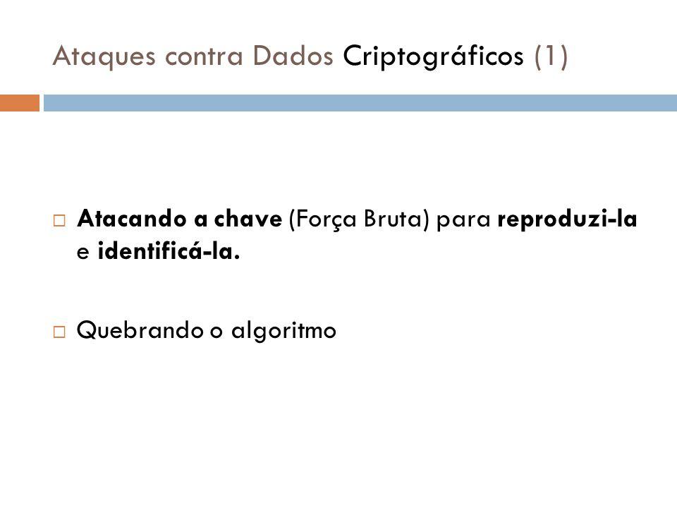 Ataques contra Dados Criptográficos (1)