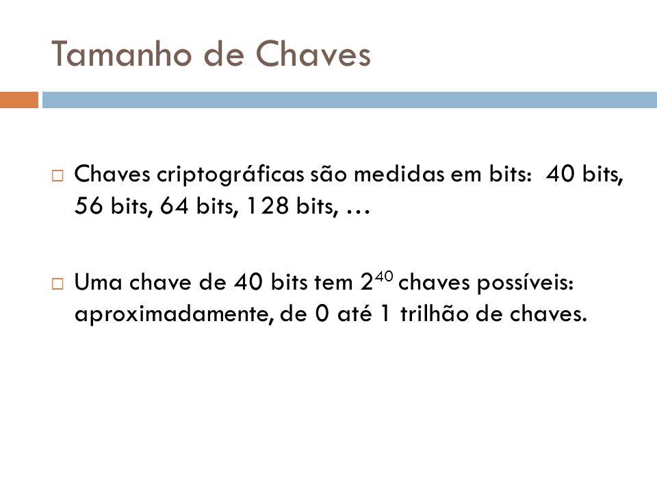 Tamanho de Chaves Chaves criptográficas são medidas em bits: 40 bits, 56 bits, 64 bits, 128 bits, …