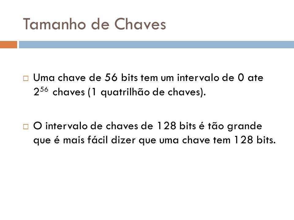 Tamanho de Chaves Uma chave de 56 bits tem um intervalo de 0 ate 256 chaves (1 quatrilhão de chaves).