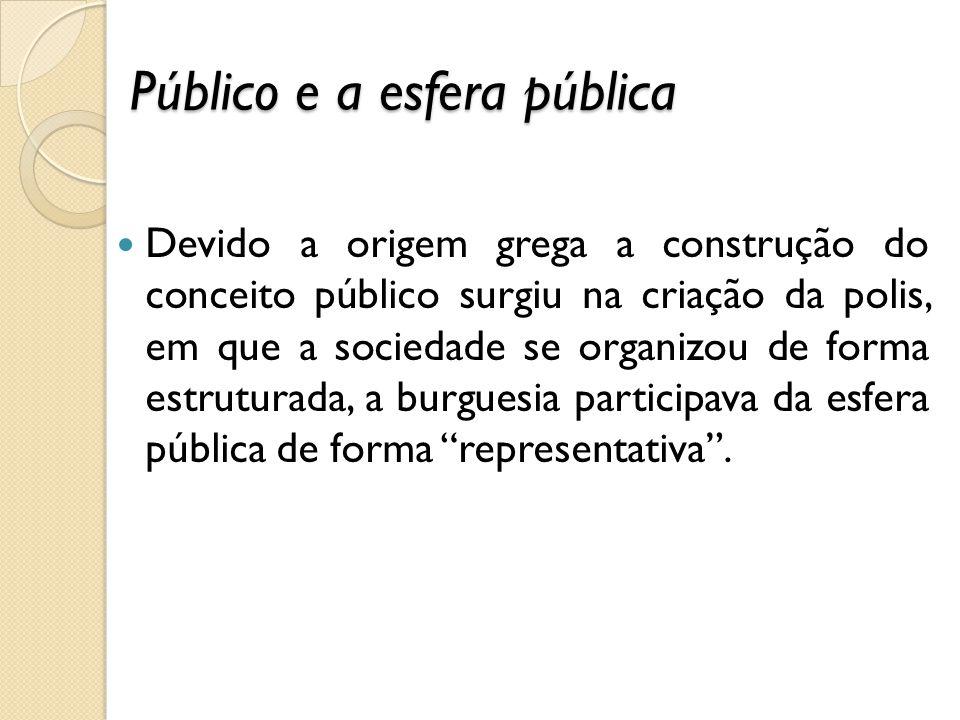 Público e a esfera pública