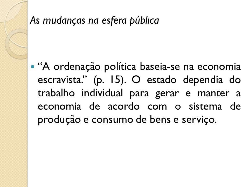 As mudanças na esfera pública
