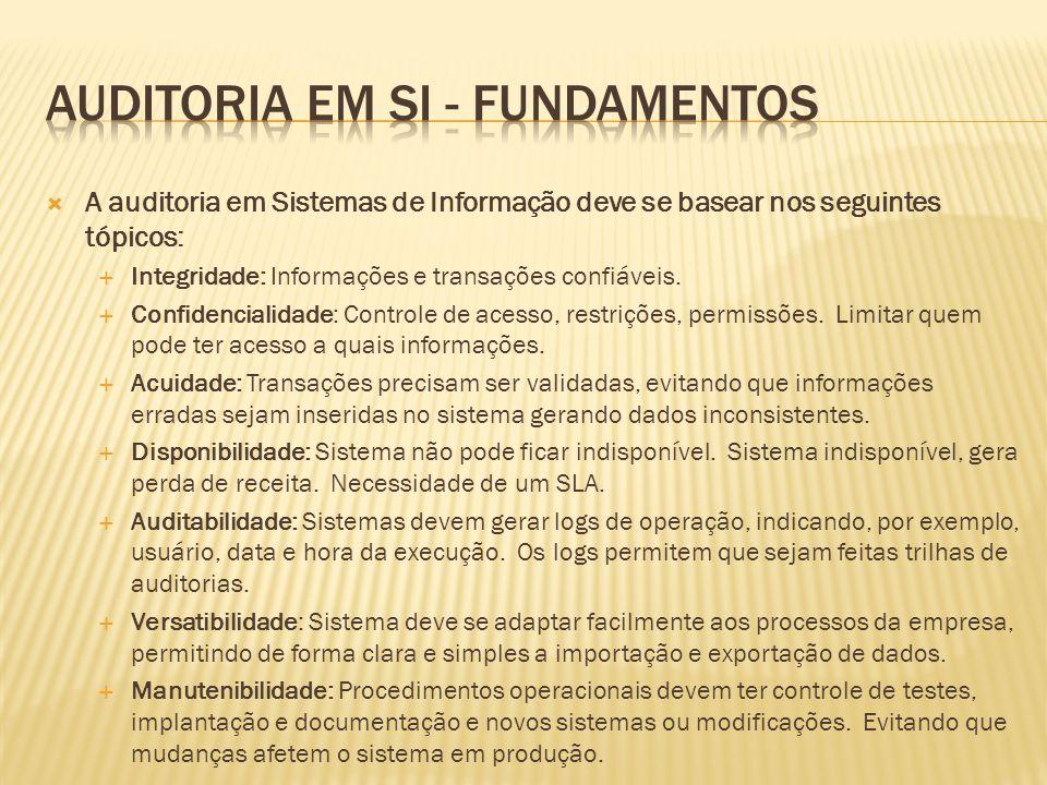 AUDITORIA EM SI - FUNDAMENTOS