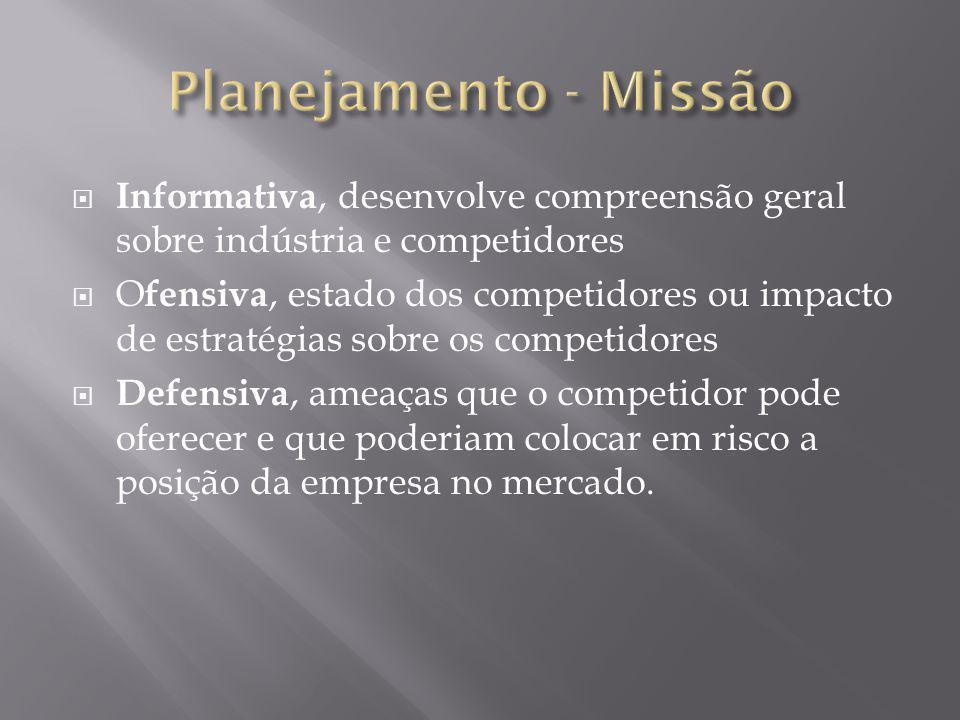 Planejamento - Missão Informativa, desenvolve compreensão geral sobre indústria e competidores.
