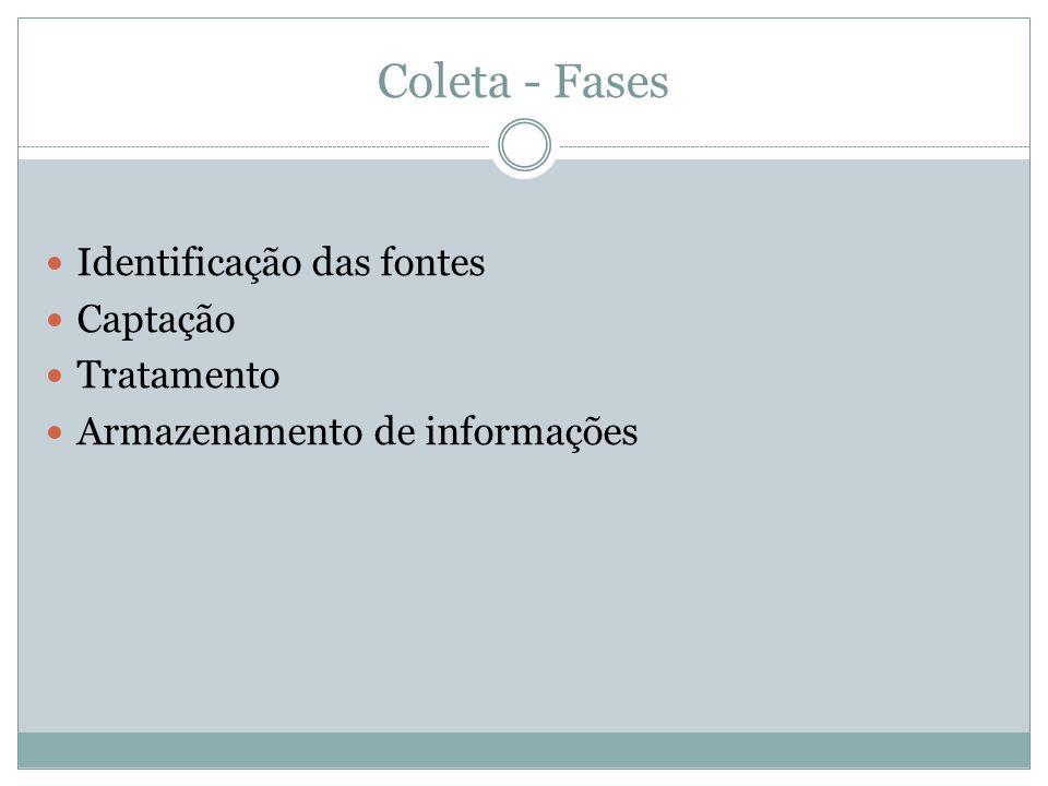 Coleta - Fases Identificação das fontes Captação Tratamento