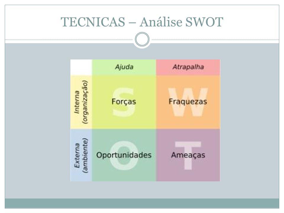 TECNICAS – Análise SWOT
